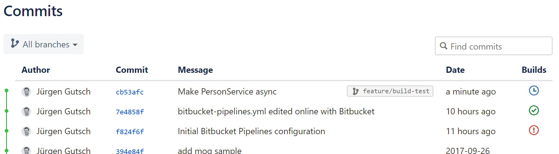 Trying BitBucket Pipelines with ASP NET Core